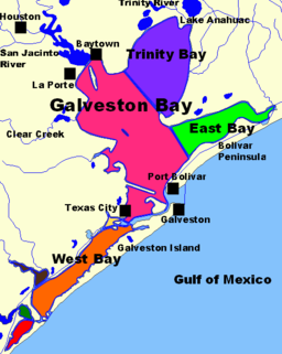 State of Galveston Bay Symposium