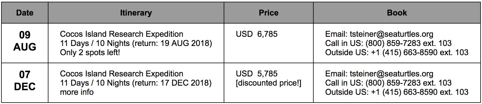 2018 Cocos Island Dates